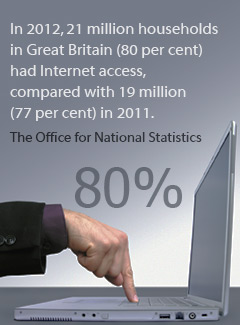In 2012, 21 million households in Great Britain (80 per cent) had Internet access, compared with 19 million (77 per cent) in 2011. -The Office for National Statistics